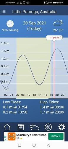 Screenshot_20210920_095912_com.SeventhGear.tides