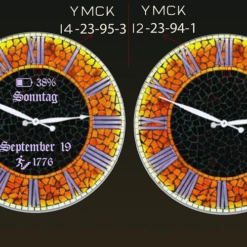 YMCK-Vergleich